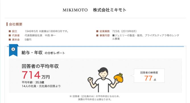 ミキモトの平均年収